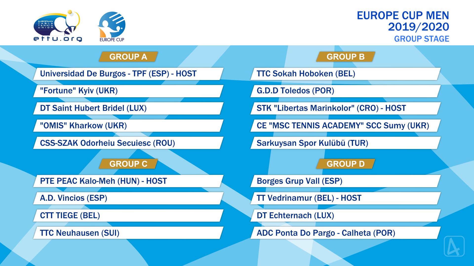 L'ASISA Borges Vall s'estrena a la Europe Cup